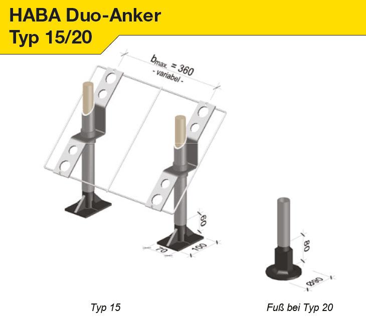 HABA Duo-Anker